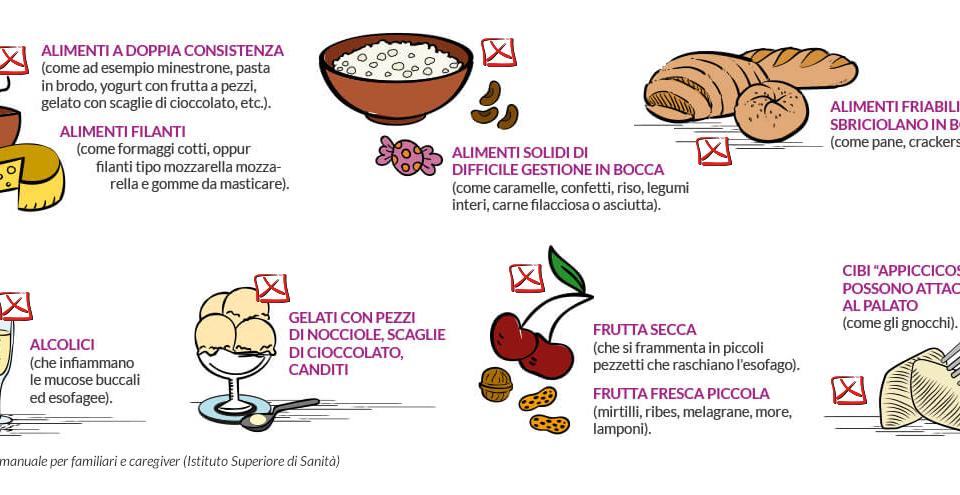 Dieta alimentare per un paziente disfagico