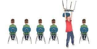 ADHD disturbo da deficit dell'attenzione ed iperattività